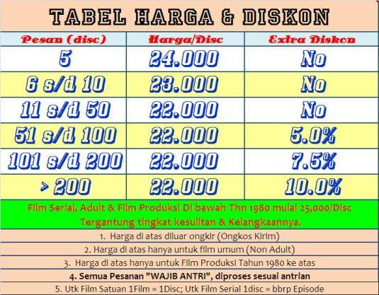 price list 3